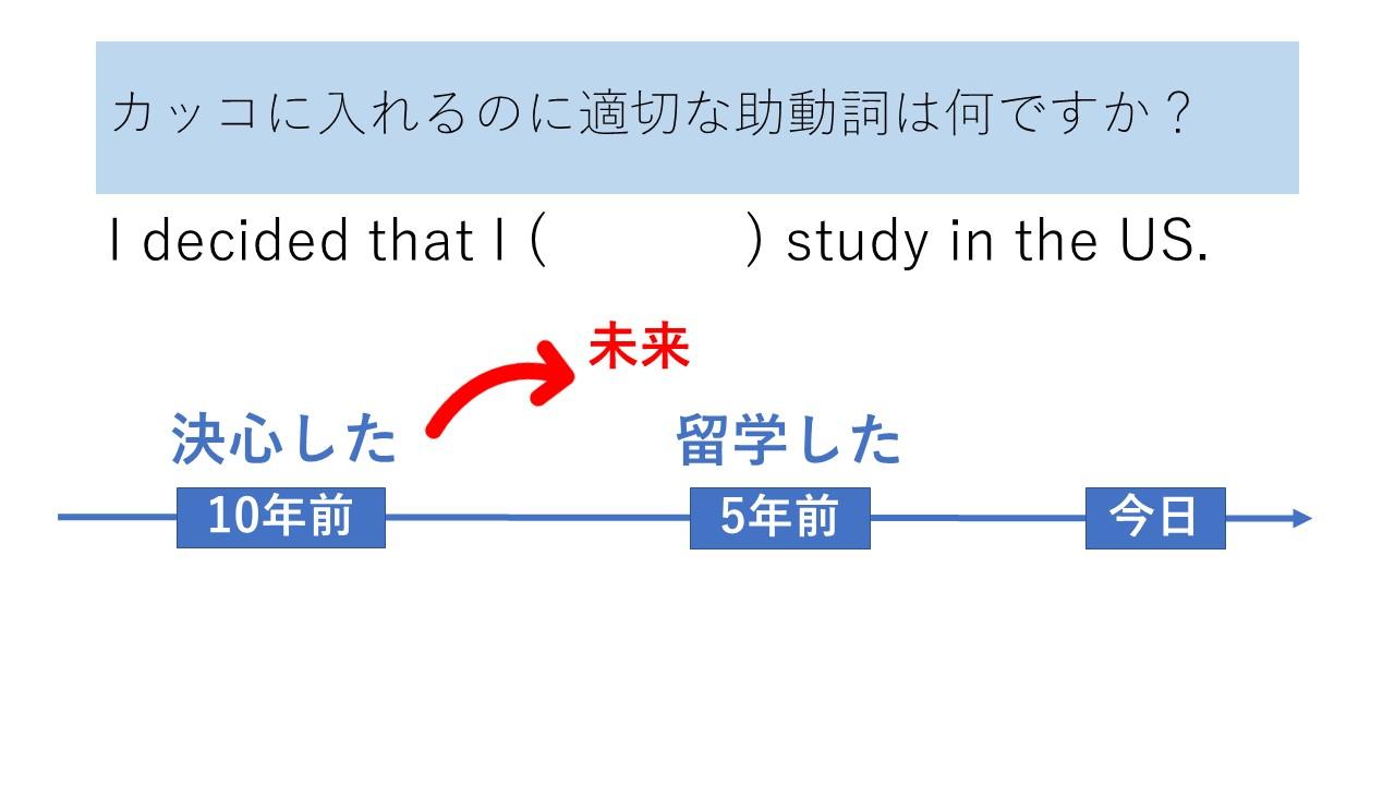 高校の英文法】 時制は数直線を書いてちゃんと理解して欲しい   大学 ...